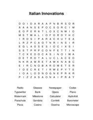 Italian Innovations